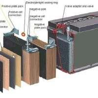 dod-battery